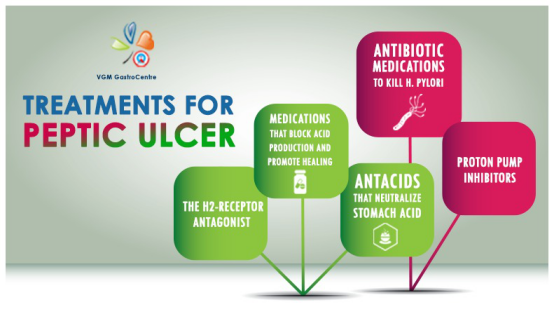 peptic ulcer treatment hospital  coimbatore vgm gastro Most Common Drugs That Cause Peptic Ulcers