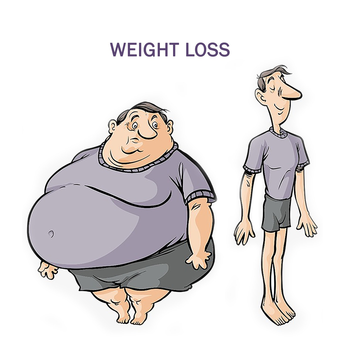 Weight Loss Treatment Centre In Coimbatore Weight Loss Hospital In Coimbatore India